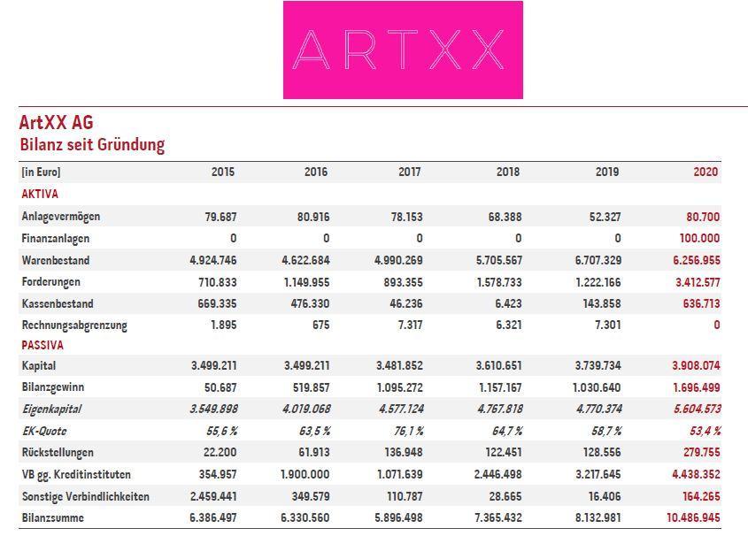 Bilanz.JPG#asset:4503