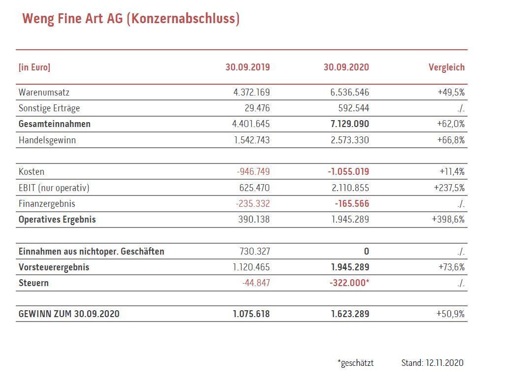 Konzern-2020.JPG#asset:4332