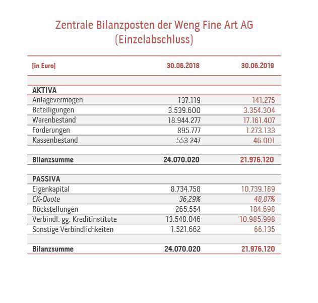 Zentrale-Bilanzposten.JPG#asset:3983